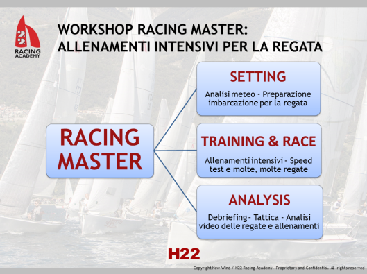 Racing Master Workshop